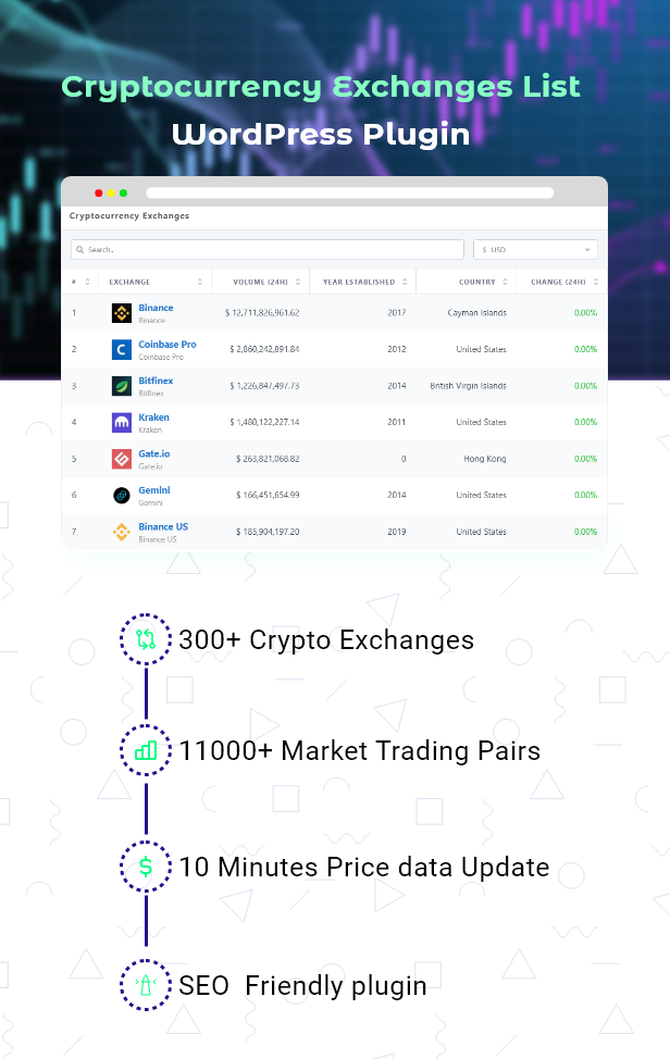 ExchangePress - Cryptocurrency Exchanges List - WordPress Plugin - 2